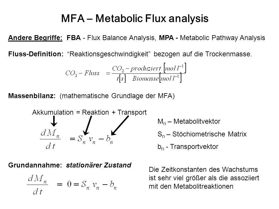 MFA – Metabolic Flux analysis Andere Begriffe: FBA - Flux Balance Analysis, MPA - Metabolic Pathway Analysis Fluss-Definition: Reaktionsgeschwindigkei