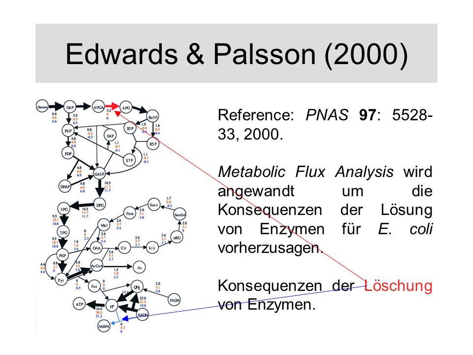 Edwards & Palsson (2000) Reference: PNAS 97: 5528- 33, 2000. Metabolic Flux Analysis wird angewandt um die Konsequenzen der Lösung von Enzymen für E.