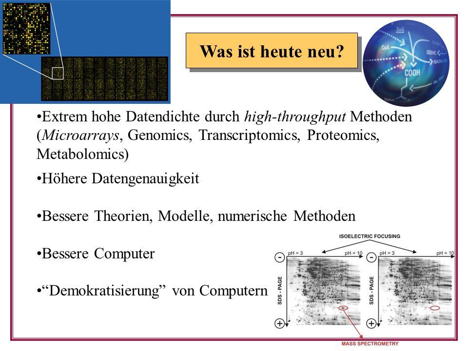 Was ist heute neu? Extrem hohe Datendichte durch high-throughput Methoden (Microarrays, Genomics, Transcriptomics, Proteomics, Metabolomics) Höhere Da