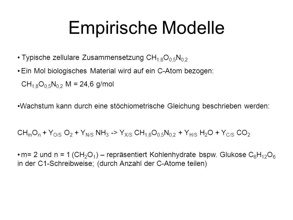 Empirische Modelle Bilanzen können zur Lösung verwendet werden: C: 1 = Y X/S + Y C/S H: m + 3 Y N/S = 1,8 Y X/S + 2 Y H/S O: n + 2 Y O/S = 0,5 Y X/S + Y H/S + 2 Y C/S N: Y N/S = 0,2 Y X/S Der respirometrische Quotient ist Y C/S / Y O/S (CO 2 – Bildung durch O 2 – Verbrauch; Abgasanalyse) Damit habe ich 5 unabhängige Gleichungen für 5 Unbekannte und kann das Gleichungssystem lösen