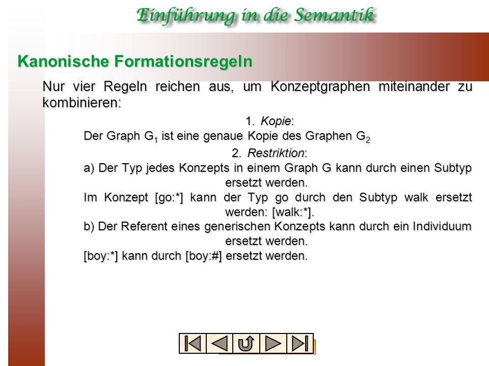 Kanonische Formationsregeln Nur vier Regeln reichen aus, um Konzeptgraphen miteinander zu kombinieren: 1.Kopie: Der Graph G 1 ist eine genaue Kopie de