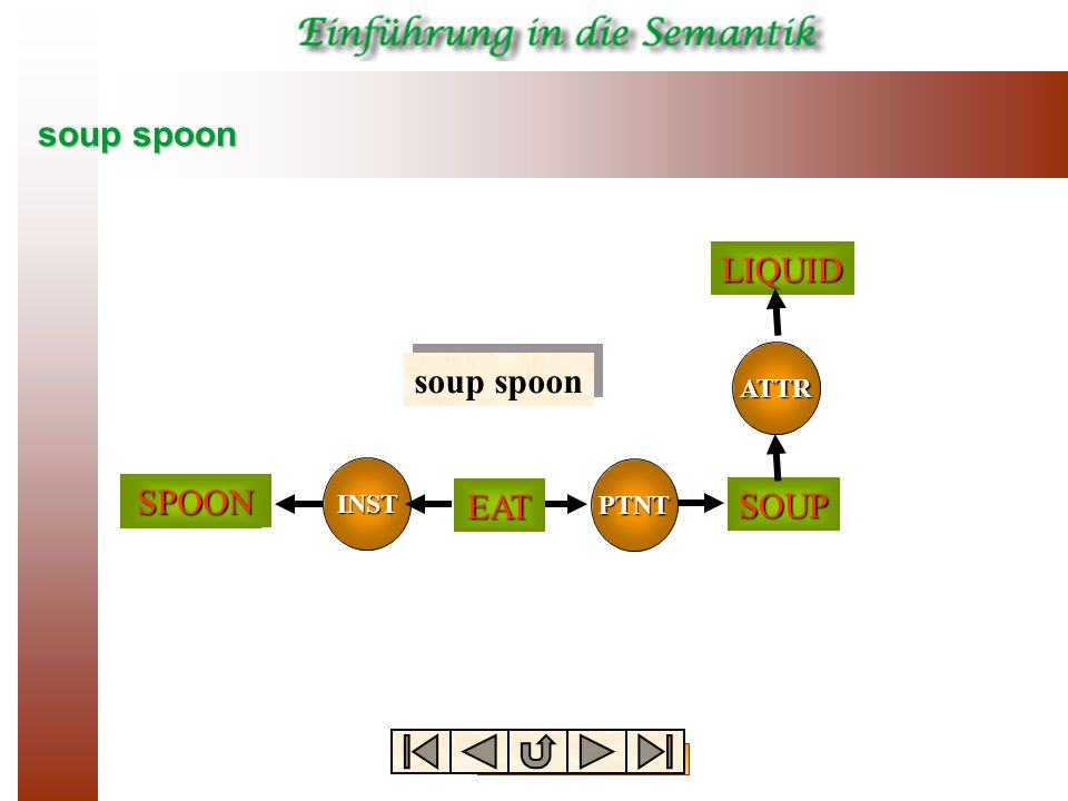 soup spoon TOOL PTNT INST EAT SOUP ATTRLIQUIDSPOON