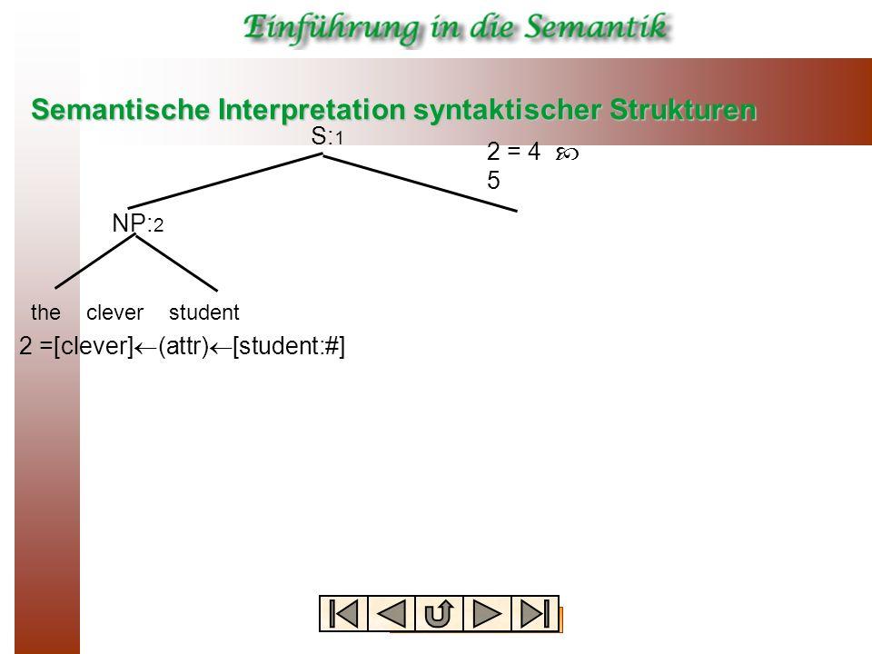 Semantische Interpretation syntaktischer Strukturen thecleverstudent S: 1 NP: 2 2 = 4 5 2 =[clever] (attr) [student:#]