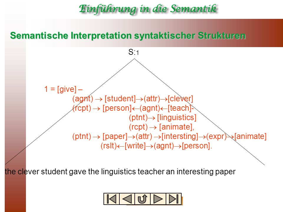 Semantische Interpretation syntaktischer Strukturen the clever student gave the linguistics teacher an interesting paper S: 1 1 = [give] – (agnt) [stu
