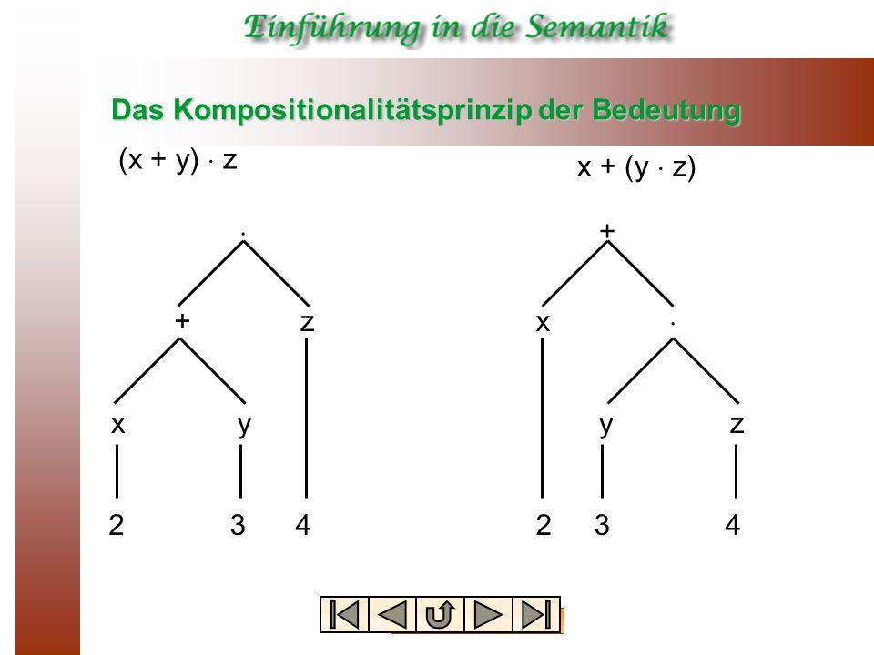 Das Kompositionalitätsprinzip der Bedeutung + + zx xyyz 234234 (x + y) z x + (y z)