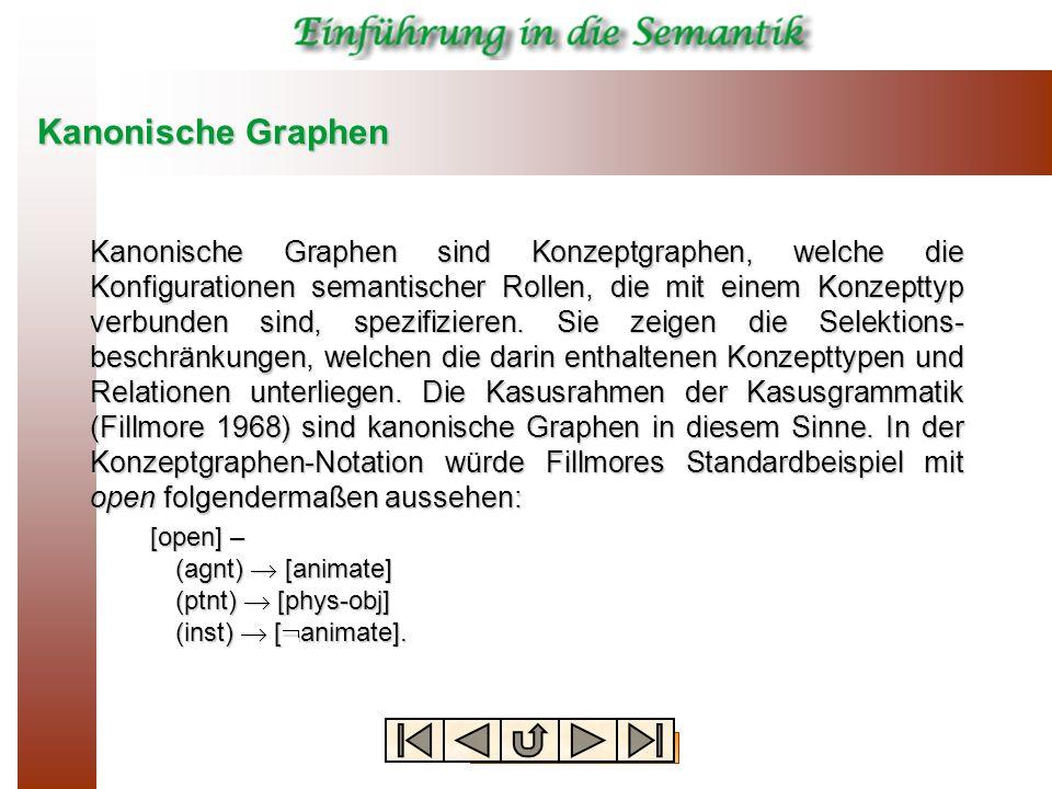 Kanonische Graphen Kanonische Graphen sind Konzeptgraphen, welche die Konfigurationen semantischer Rollen, die mit einem Konzepttyp verbunden sind, sp