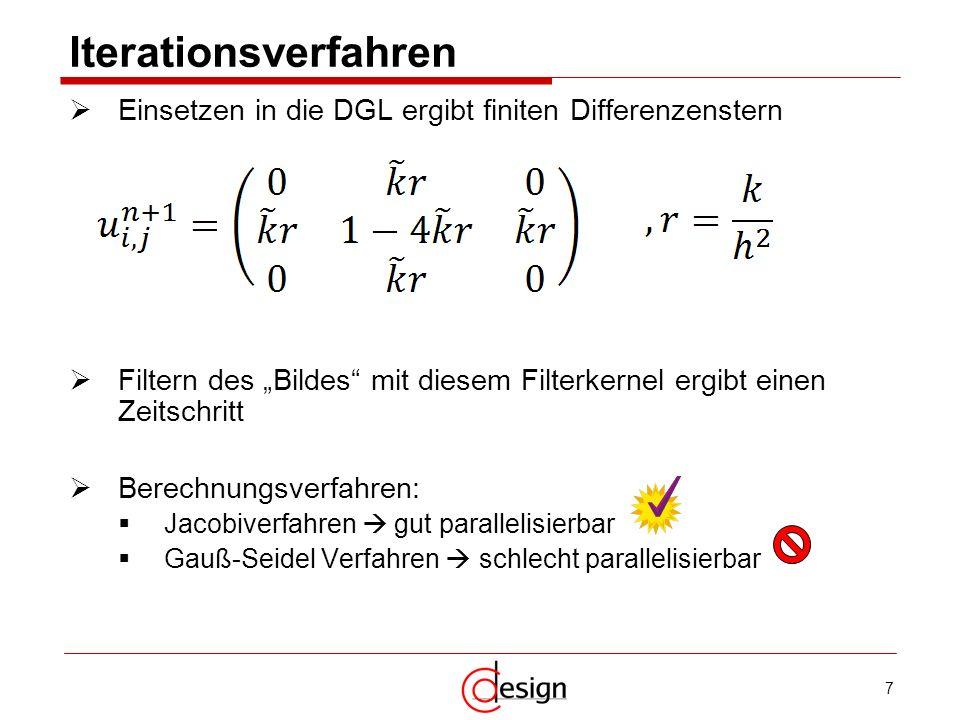 8 Überblick Definition Diskretisierung Iterationsverfahren Mapping auf Cuda Implementierung Optimierung Performance Vergleiche Probleme Demo