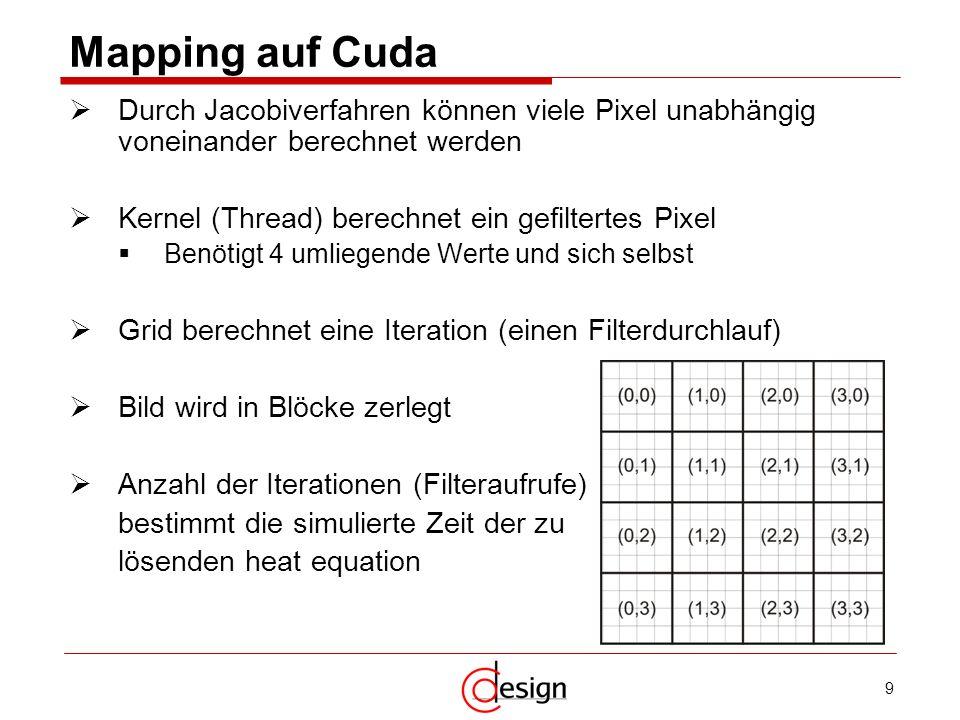 10 Überblick Definition Diskretisierung Iterationsverfahren Mapping auf Cuda Implementierung Optimierung Performance Vergleiche Probleme Demo