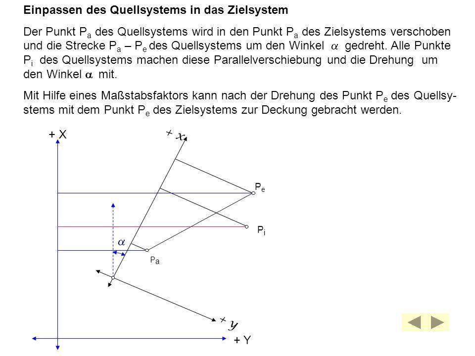 + y + x PaPa PePe PiPi + Y + X Einpassen des Quellsystems in das Zielsystem Der Punkt P a des Quellsystems wird in den Punkt P a des Zielsystems versc