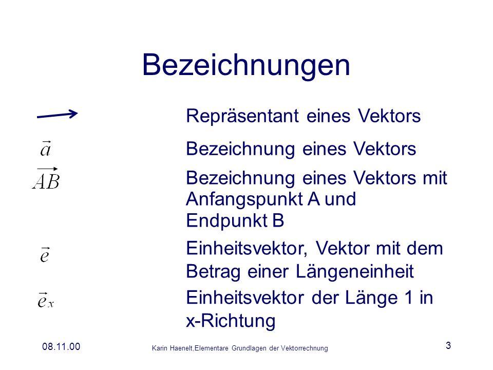 Karin Haenelt,Elementare Grundlagen der Vektorrechnung 08.11.00 4 Komponentendarstellung Angaben zur Konstruktion eines Vektors: 1.Das benutzte Koordinatensystem 2.Die Komponenten des Vektors in Richtung der Koordinatenachsen a ayay axax azaz x y z (Weltner, 1999, 24)