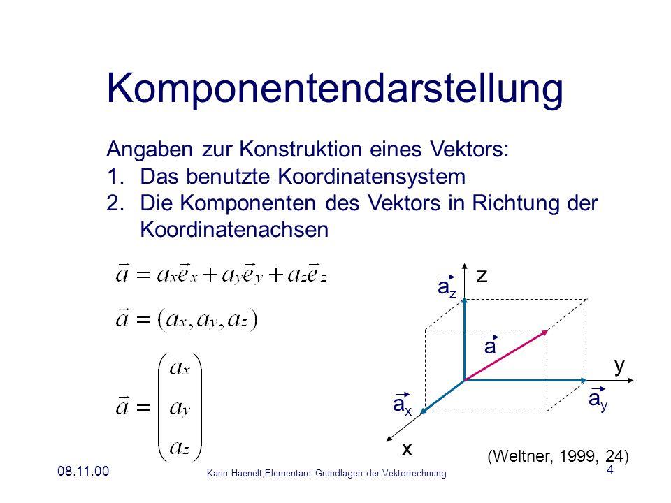Karin Haenelt,Elementare Grundlagen der Vektorrechnung 08.11.00 5 Addition – geometrisch (1) Parallel-Vektor verschiebungbis Anfangspunkt Vektor = Endpunkt Vektor a (Weltner, 1999, 16) b a b a b c b b a Vektor- Summe von und - Anfangspunkt = Anfangspunkt von - Endpunkt = Endpunkt von cab a b