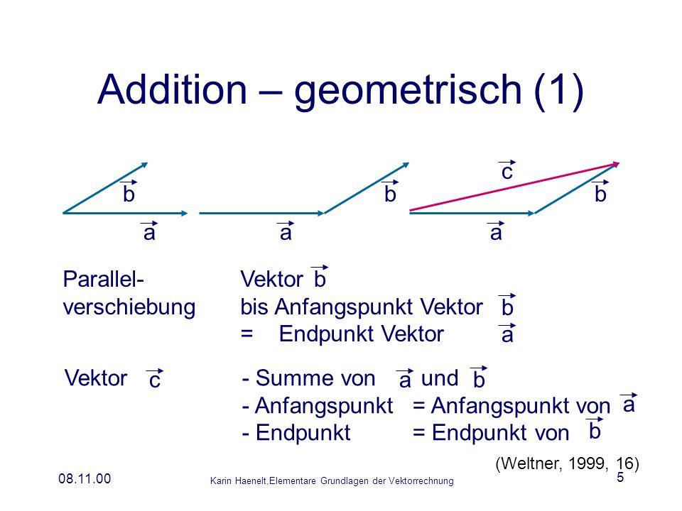 Karin Haenelt,Elementare Grundlagen der Vektorrechnung 08.11.00 5 Addition – geometrisch (1) Parallel-Vektor verschiebungbis Anfangspunkt Vektor = End