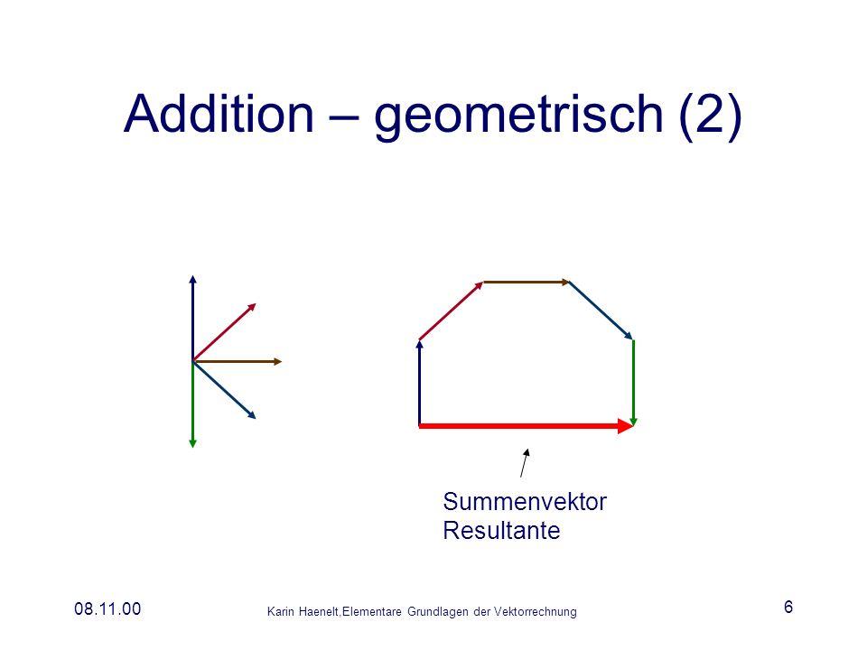 Karin Haenelt,Elementare Grundlagen der Vektorrechnung 08.11.00 6 Addition – geometrisch (2) Summenvektor Resultante