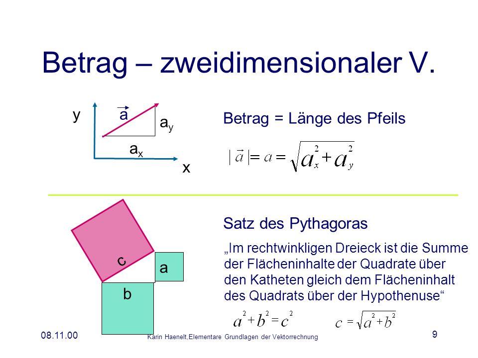 Karin Haenelt,Elementare Grundlagen der Vektorrechnung 08.11.00 9 Betrag – zweidimensionaler V. c a b a x y ayay axax Betrag = Länge des Pfeils Satz d