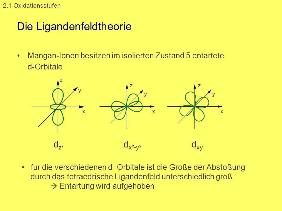 Die Ligandenfeldtheorie Mangan-Ionen besitzen im isolierten Zustand 5 entartete d-Orbitale d z² d x²-y² d xy xxx y yy z zz 2.1 Oxidationsstufen für di