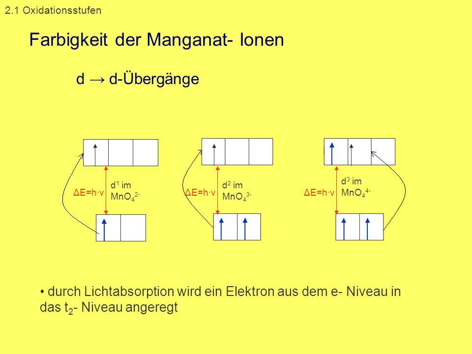 Farbigkeit der Manganat- Ionen d d-Übergänge 2.1 Oxidationsstufen d 2 im MnO 4 3- d 3 im MnO 4 4- d 1 im MnO 4 2- durch Lichtabsorption wird ein Elekt