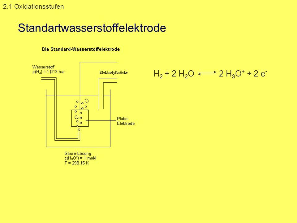 Standartwasserstoffelektrode H 2 + 2 H 2 O 2 H 3 O + + 2 e - 2.1 Oxidationsstufen