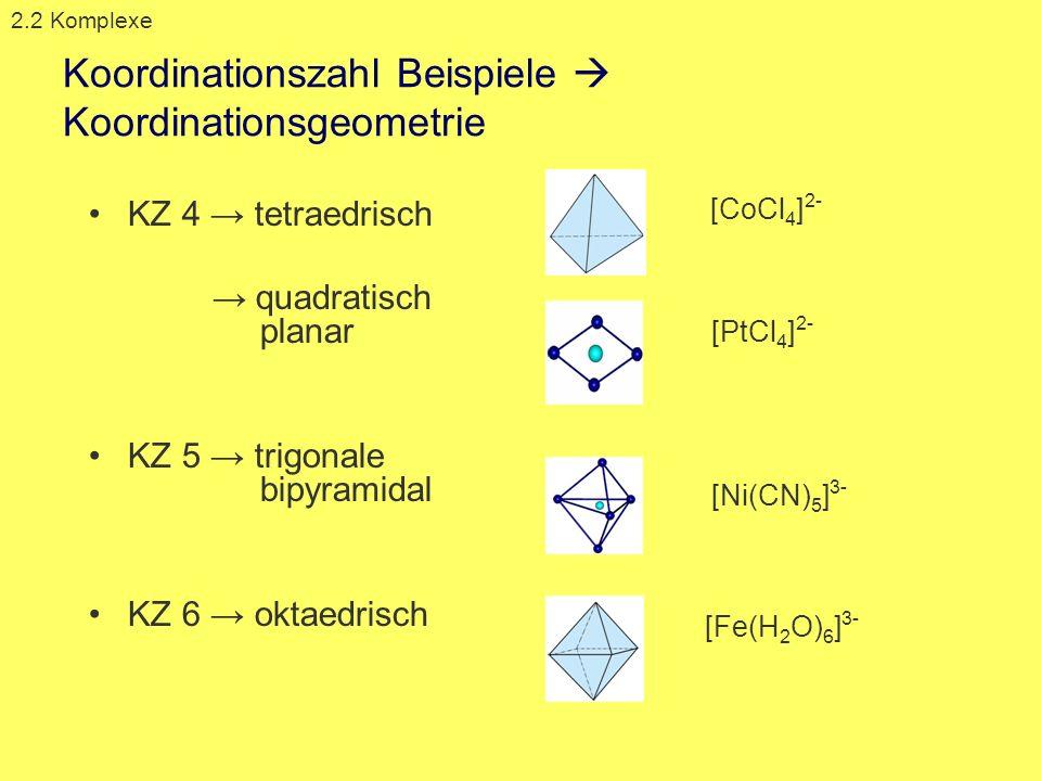 Koordinationszahl Beispiele Koordinationsgeometrie KZ 4 tetraedrisch quadratisch planar KZ 5 trigonale bipyramidal KZ 6 oktaedrisch 2.2 Komplexe [Fe(H
