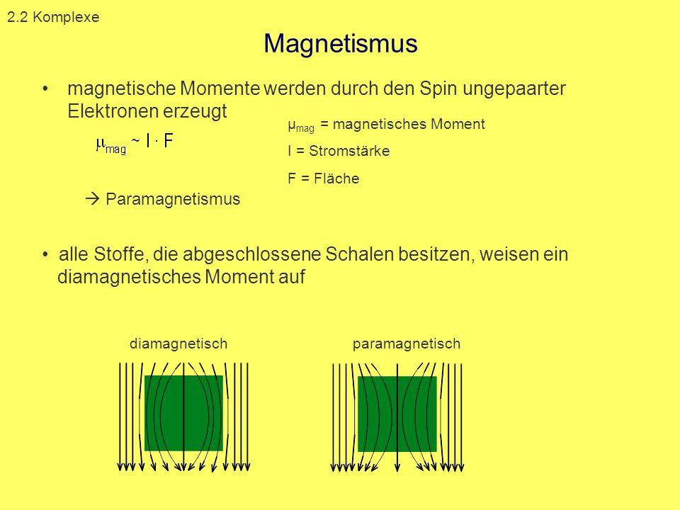 Magnetismus magnetische Momente werden durch den Spin ungepaarter Elektronen erzeugt 2.2 Komplexe μ mag = magnetisches Moment I = Stromstärke F = Fläc