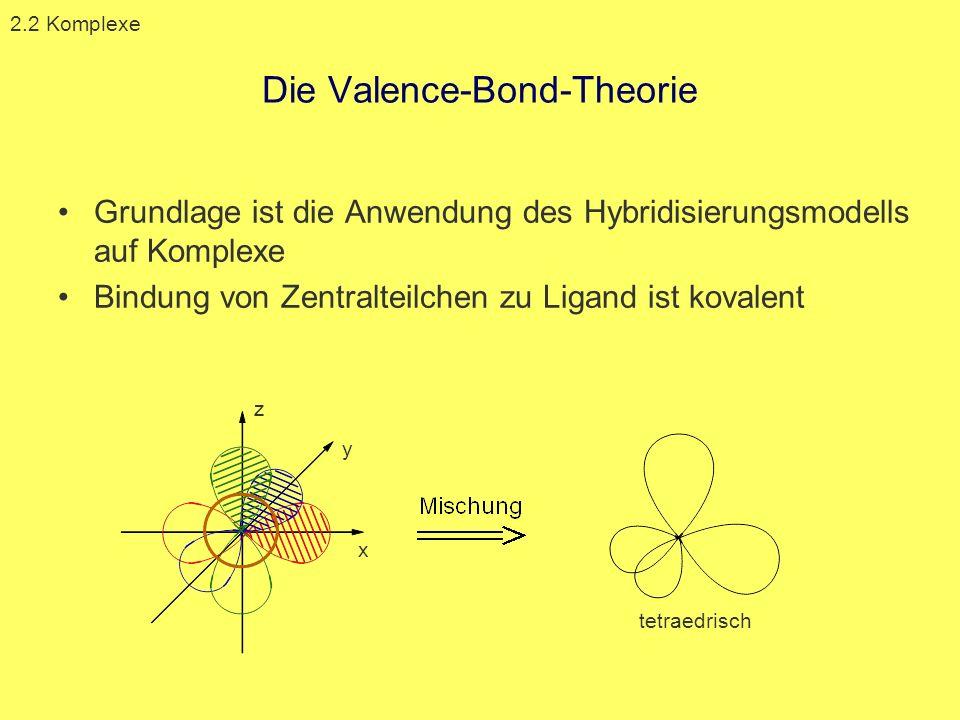 Die Valence-Bond-Theorie Grundlage ist die Anwendung des Hybridisierungsmodells auf Komplexe Bindung von Zentralteilchen zu Ligand ist kovalent x y z