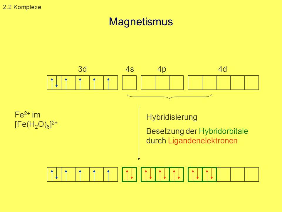Magnetismus Fe 2+ im [Fe(H 2 O) 6 ] 2+ Hybridisierung Besetzung der Hybridorbitale durch Ligandenelektronen 3d 4s 4p 4d 2.2 Komplexe