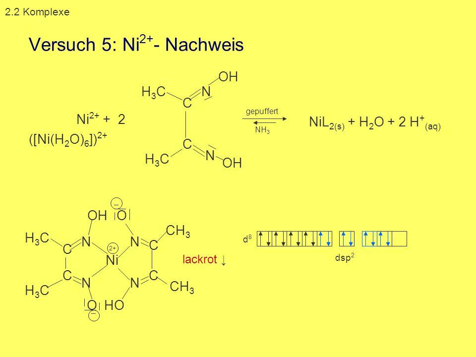 Ni 2+ + 2 ([Ni(H 2 O) 6 ]) 2+ C C H3CH3C H3CH3C N N OH gepuffert NH 3 NiL 2(s) + H 2 O + 2 H + (aq) Ni OH H3CH3C H3CH3C C C C C N N N N CH 3 HOO O 2+