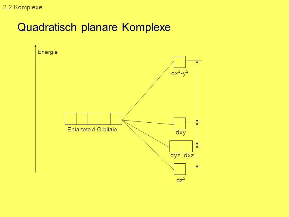 Quadratisch planare Komplexe 2.2 Komplexe Entartete d-Orbitale dx 2 -y 2 dxy dyz dxz dz 2 Energie