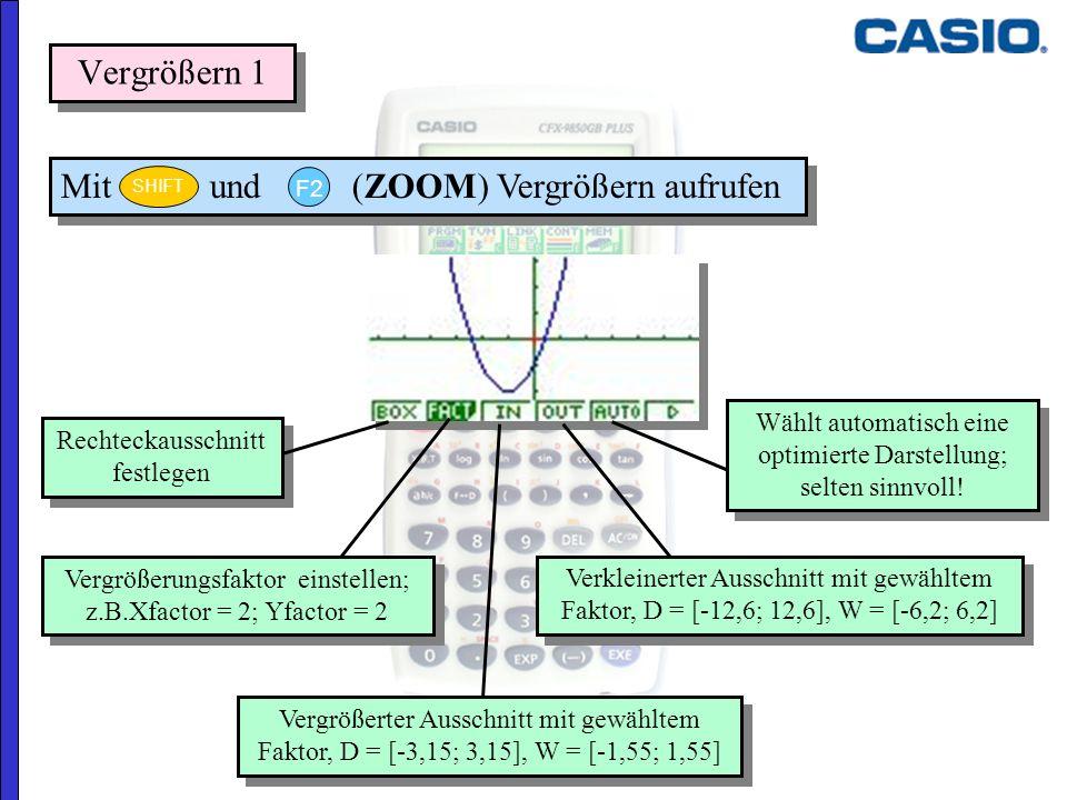 Rechteckausschnitt festlegen Vergrößerungsfaktor einstellen; z.B.Xfactor = 2; Yfactor = 2 Vergrößerter Ausschnitt mit gewähltem Faktor, D = [-3,15; 3,