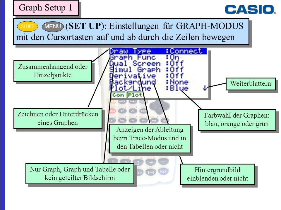 Zusammenhängend oder Einzelpunkte Zeichnen oder Unterdrücken eines Graphen Farbwahl der Graphen: blau, orange oder grün Weiterblättern Hintergrundbild