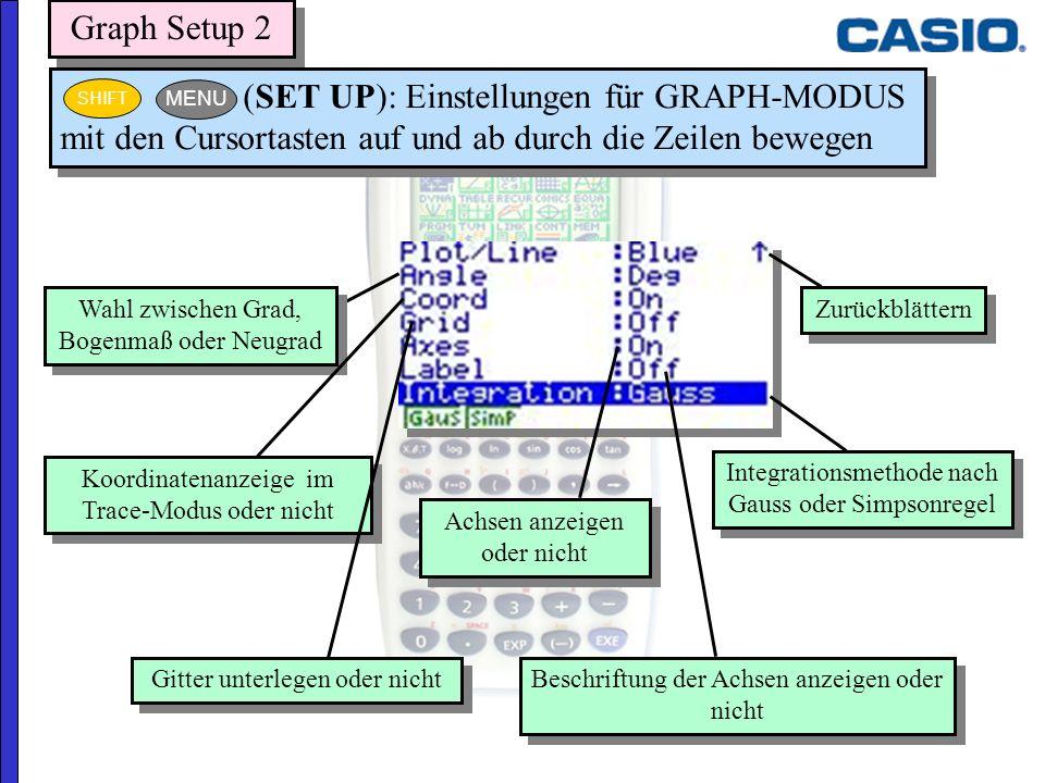 Zurückblättern Integrationsmethode nach Gauss oder Simpsonregel Beschriftung der Achsen anzeigen oder nicht Achsen anzeigen oder nicht Wahl zwischen G