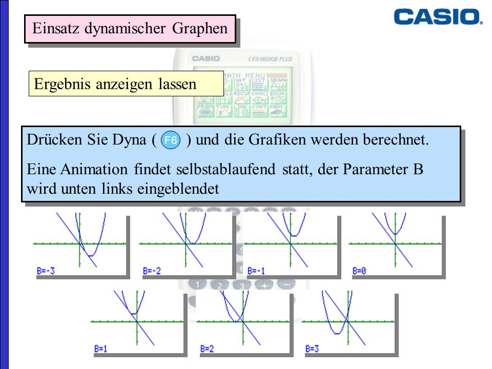 Einsatz dynamischer Graphen Ergebnis anzeigen lassen Drücken Sie Dyna ( ) und die Grafiken werden berechnet. Eine Animation findet selbstablaufend sta