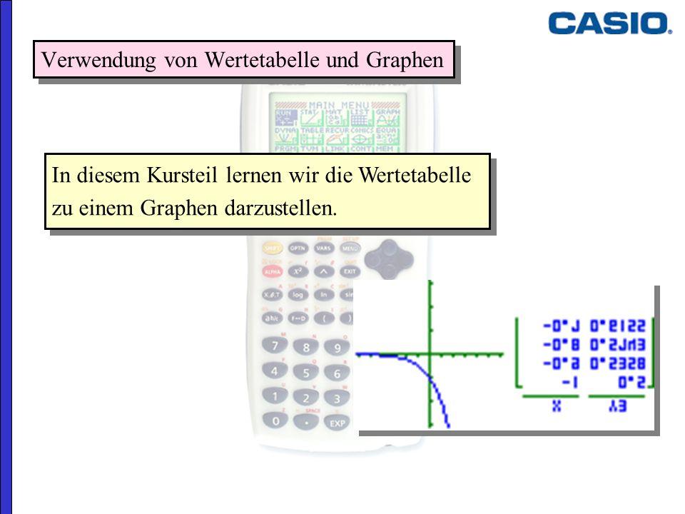 Verwendung von Wertetabelle und Graphen In diesem Kursteil lernen wir die Wertetabelle zu einem Graphen darzustellen.