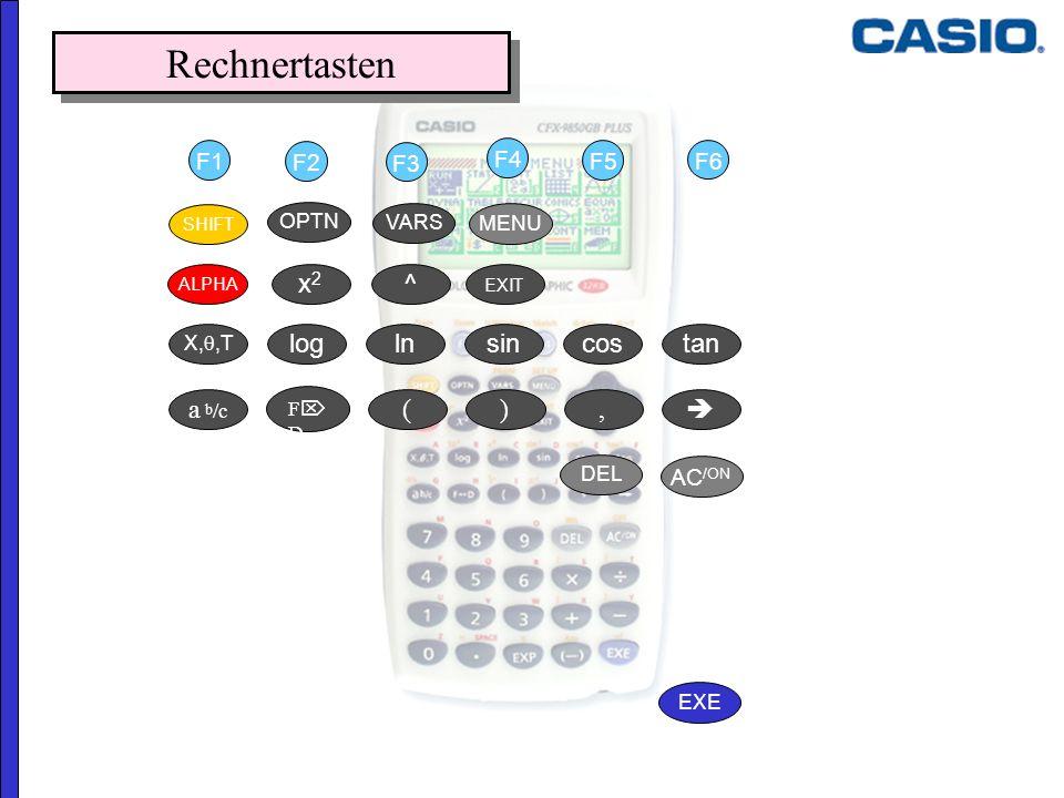 F1 EXE SHIFT MENUOPTN EXIT Rechnertasten F D (a b /c,) ALPHA x2x2 ^ X,,T logtancossinln VARSDEL AC /ON F2F3F4F5F6