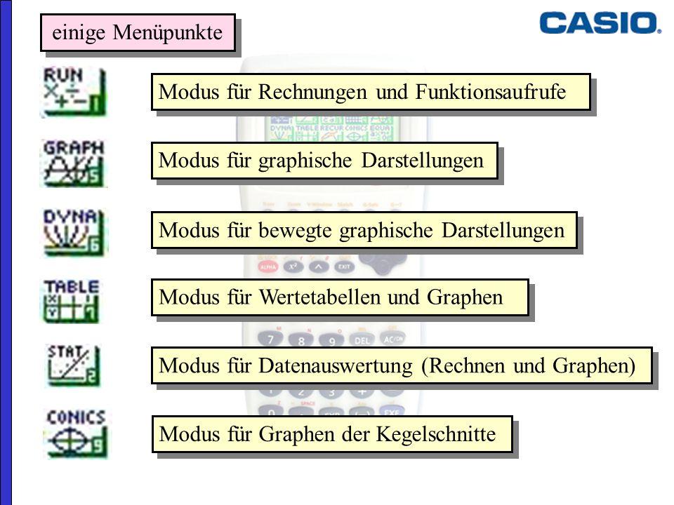 Modus für Rechnungen und Funktionsaufrufe Modus für graphische Darstellungen Modus für Wertetabellen und Graphen Modus für Datenauswertung (Rechnen un