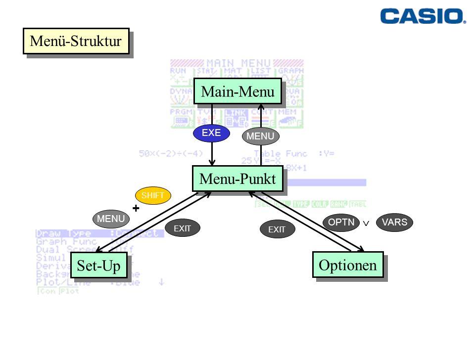 Set-Up Optionen Auswahl der Funktionen Weitere Auswahl- möglichkeiten Menü-Struktur Auswahl von Befehlen über die Funktionstasten bis Auswahl von Befehlen über die Funktionstasten bis F1 F6 F1 F2