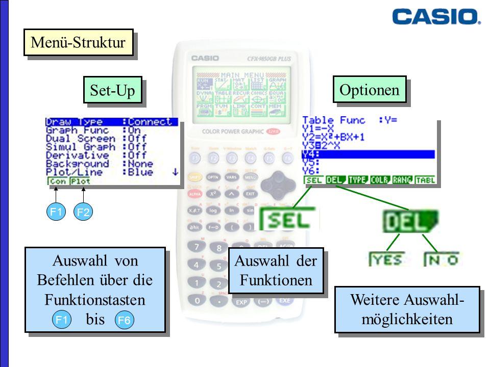 Zusammenhängend oder Einzelpunkte Zeichnen oder Unterdrücken eines Graphen Farbwahl der Graphen: blau, orange oder grün Weiterblättern Hintergrundbild einblenden oder nicht Nur Graph, Graph und Tabelle oder kein geteilter Bildschirm Anzeigen der Ableitung beim Trace-Modus und in den Tabellen oder nicht Graph Setup 1 (SET UP): Einstellungen für GRAPH-MODUS mit den Cursortasten auf und ab durch die Zeilen bewegen SHIFT MENU