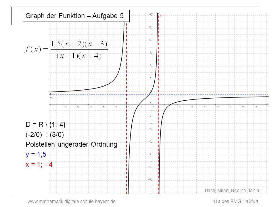 www.mathematik.digitale-schule-bayern.de 11a des RMG Haßfurt Basti, Milan, Nadine, Tanja D = R \ {1;-4} (-2/0) ; (3/0) Polstellen ungerader Ordnung y