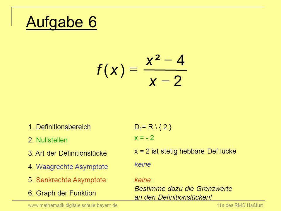 www.mathematik.digitale-schule-bayern.de 11a des RMG Haßfurt 1. Definitionsbereich 4. Waagrechte Asymptote 5. Senkrechte Asymptote 6. Graph der Funkti