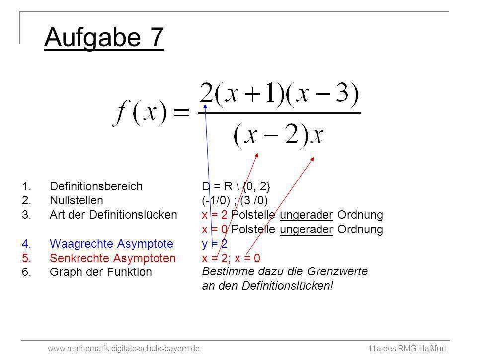 www.mathematik.digitale-schule-bayern.de 11a des RMG Haßfurt 1.Definitionsbereich 2.Nullstellen 3.Art der Definitionslücken 4.Waagrechte Asymptote 5.S