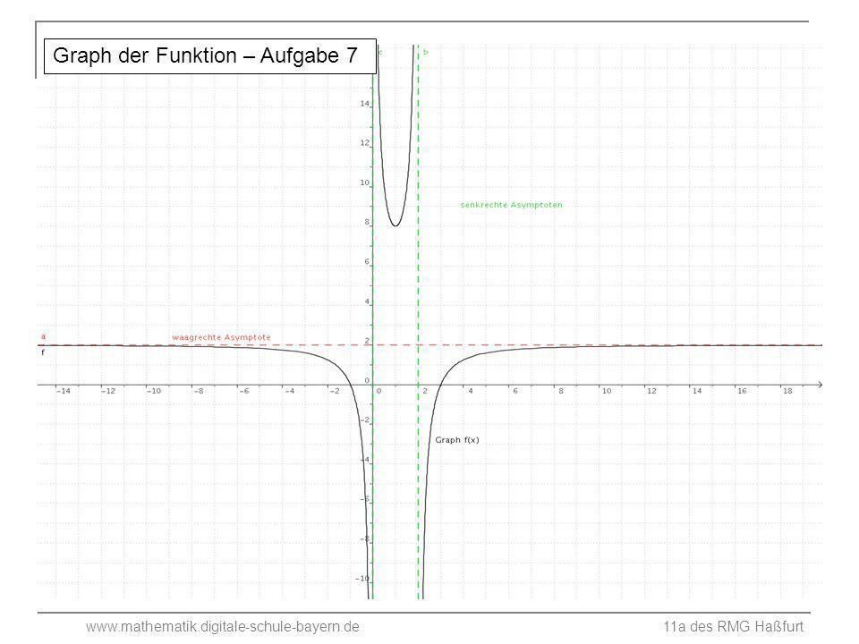 www.mathematik.digitale-schule-bayern.de 11a des RMG Haßfurt Graph der Funktion – Aufgabe 7