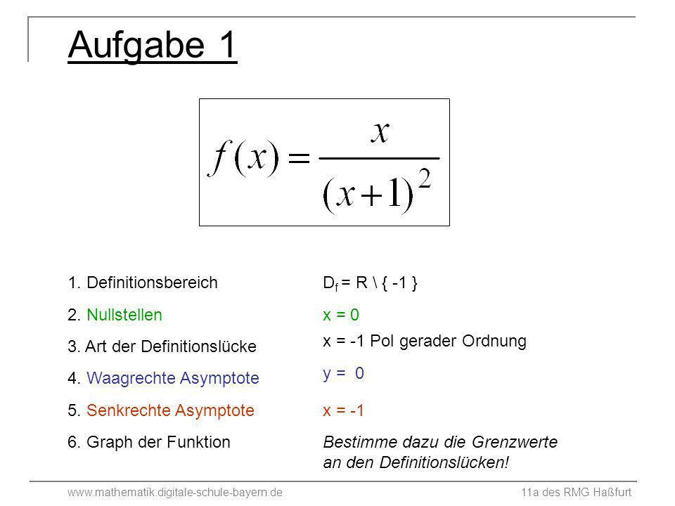 www.mathematik.digitale-schule-bayern.de 11a des RMG Haßfurt 1.D = R \ {2} 2.x = - 2 3.x = 2 stetig hebbare Def.lücke 4.keine waagrechte Asymptote 5.keine senkrechte Asymptote 6.Graph der Funktion: Janine Kühl, Sabrina Burger, Frederike Tremblau, Anja Reinwand 2 4² )( x x xf