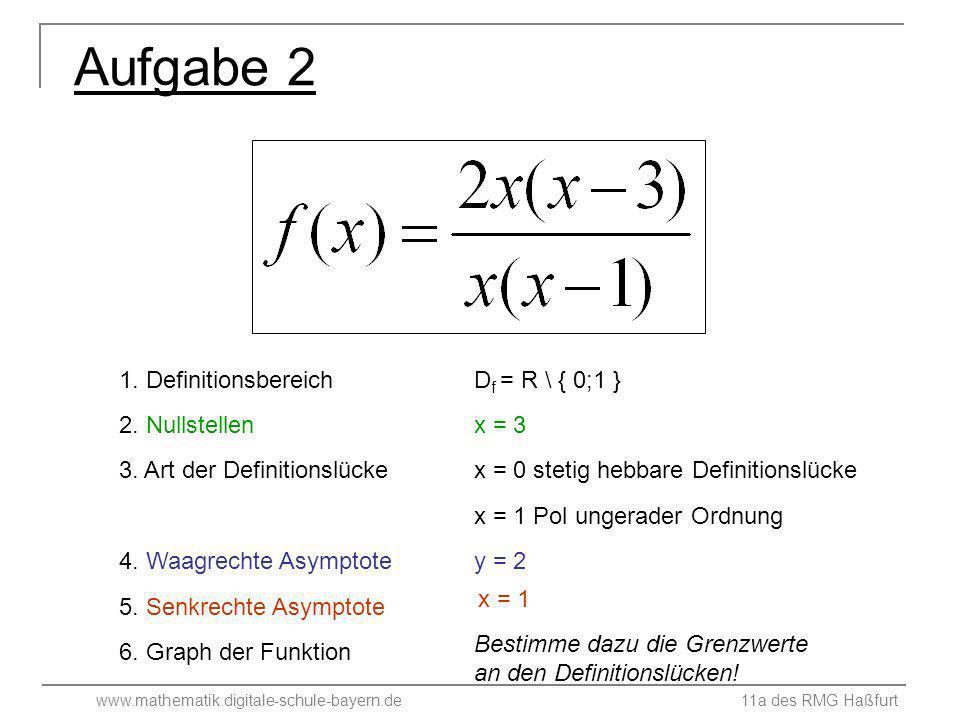 www.mathematik.digitale-schule-bayern.de 11a des RMG Haßfurt Aufgabe 2 1. Definitionsbereich 4. Waagrechte Asymptote 5. Senkrechte Asymptote 6. Graph