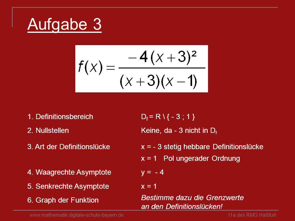www.mathematik.digitale-schule-bayern.de 11a des RMG Haßfurt Graph der Funktion – Aufgabe 3 y= - 4 x=1 x = -3 Treudi,Carmen,Janine,Lisa Stetig hebbare Definitionslücke Waagrechte Asymptote senkrechte Asymptote