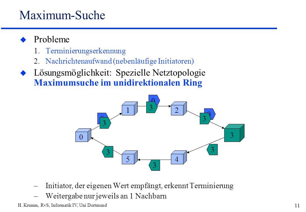 H. Krumm, RvS, Informatik IV, Uni Dortmund 11 Maximum-Suche u Probleme 1.Terminierungserkennung 2.Nachrichtenaufwand (nebenläufige Initiatoren) u Lösu