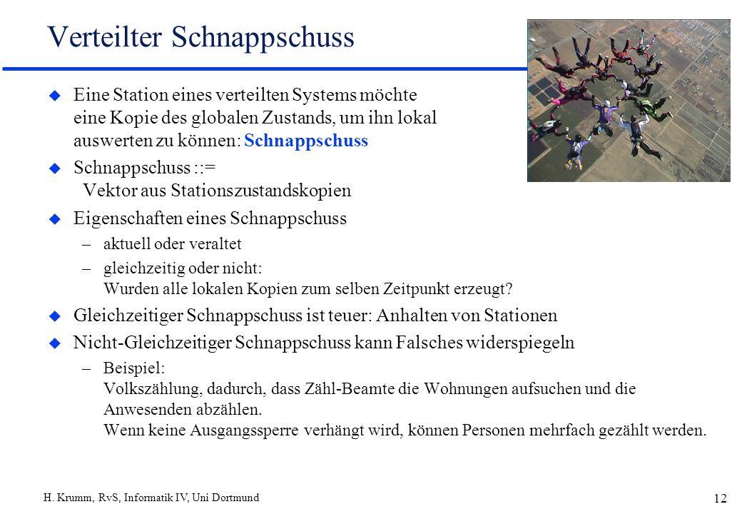 H. Krumm, RvS, Informatik IV, Uni Dortmund 12 Verteilter Schnappschuss u Eine Station eines verteilten Systems möchte eine Kopie des globalen Zustands