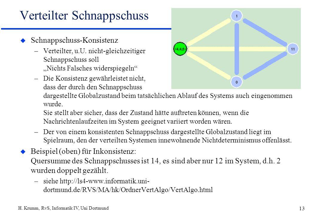 H. Krumm, RvS, Informatik IV, Uni Dortmund 13 Verteilter Schnappschuss u Schnappschuss-Konsistenz –Verteilter, u.U. nicht-gleichzeitiger Schnappschuss