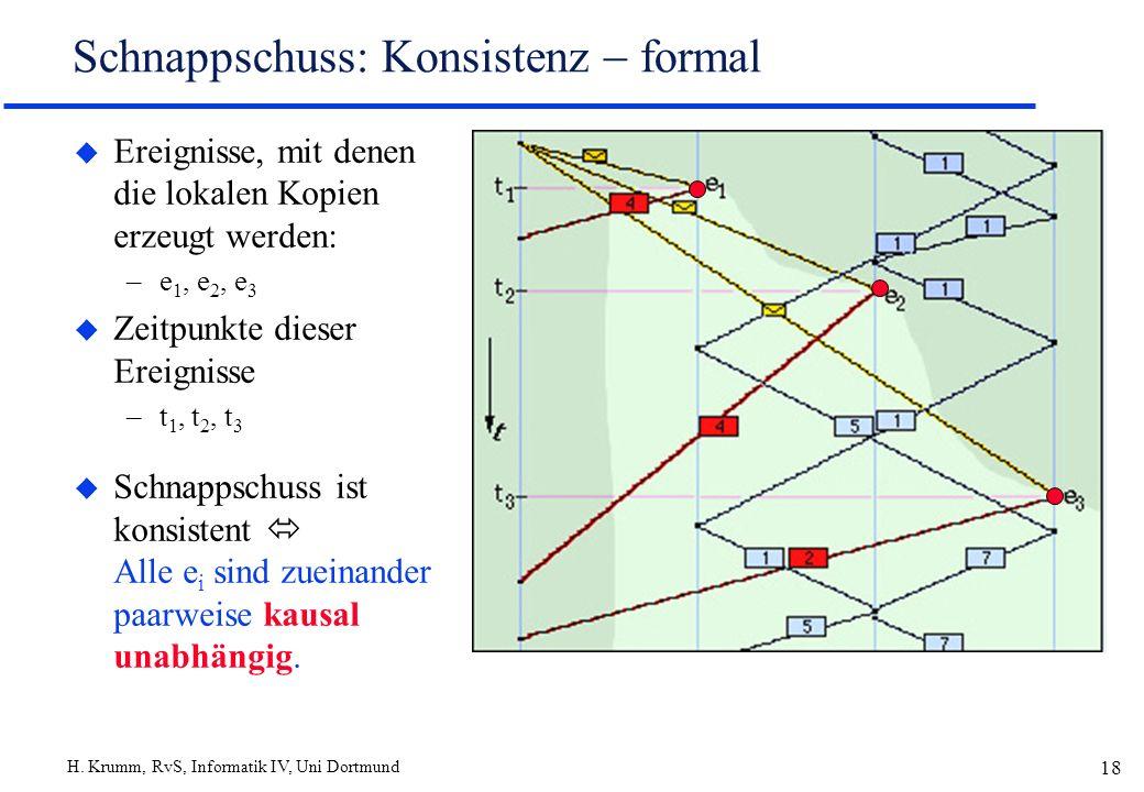 H. Krumm, RvS, Informatik IV, Uni Dortmund 18 Schnappschuss: Konsistenz formal u Ereignisse, mit denen die lokalen Kopien erzeugt werden: –e 1, e 2, e