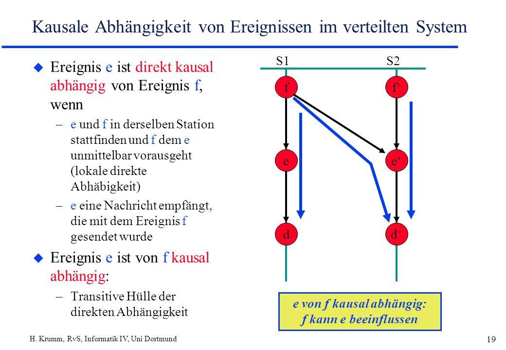 H. Krumm, RvS, Informatik IV, Uni Dortmund 19 Kausale Abhängigkeit von Ereignissen im verteilten System u Ereignis e ist direkt kausal abhängig von Er