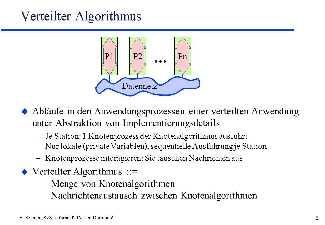 H. Krumm, RvS, Informatik IV, Uni Dortmund 2 Verteilter Algorithmus u Abläufe in den Anwendungsprozessen einer verteilten Anwendung unter Abstraktion