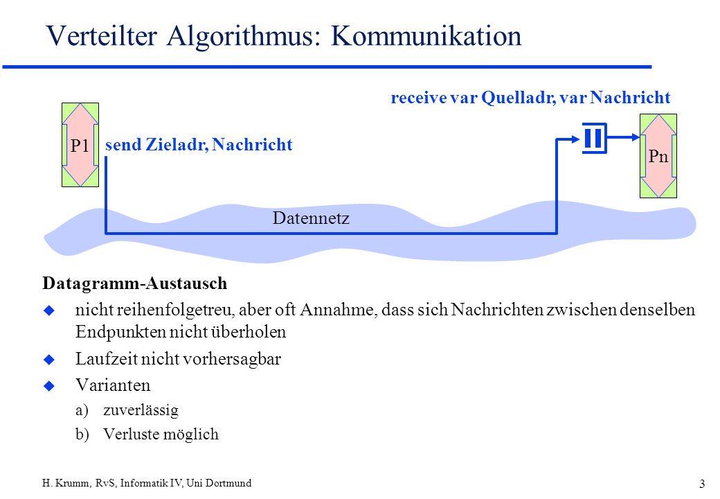 H. Krumm, RvS, Informatik IV, Uni Dortmund 3 Verteilter Algorithmus: Kommunikation Datagramm-Austausch u nicht reihenfolgetreu, aber oft Annahme, dass